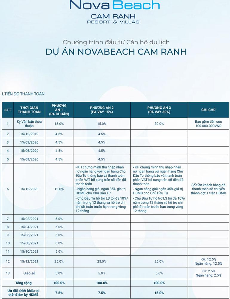 can-ho-du-lich-novabeach cam ranh resort- villas-3.jpg