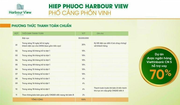 CS-Du-an-hiep-phuoc-Harbour-View-long-an-T3 (1).jpg
