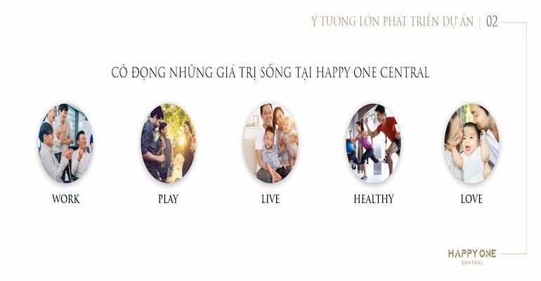 Du-an-can-ho-happy-one-central-thu-dau-mot-binh-duong-2 (18).jpg