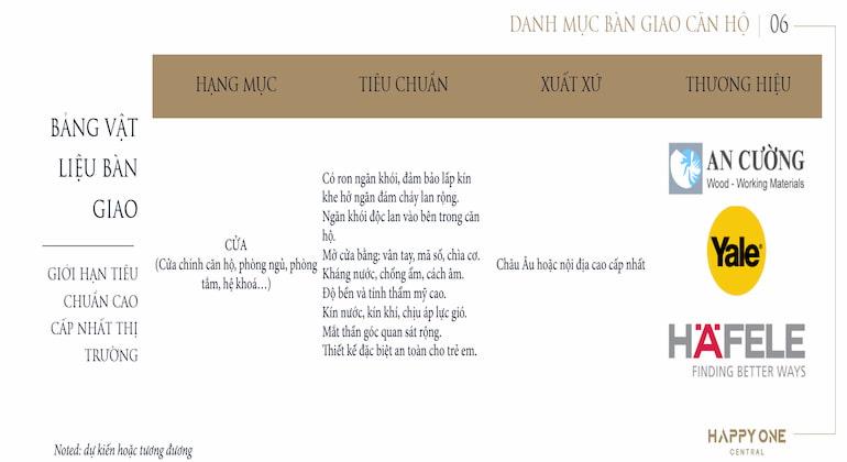 Du-an-can-ho-happy-one-central-thu-dau-mot-binh-duong-2 (4).jpg