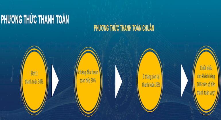 Chinh-sach-The-Sol-City-thang-loi-nam-saigon-2 (3).jpg