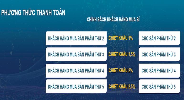 Chinh-sach-The-Sol-City-thang-loi-nam-saigon-2 (7).jpg